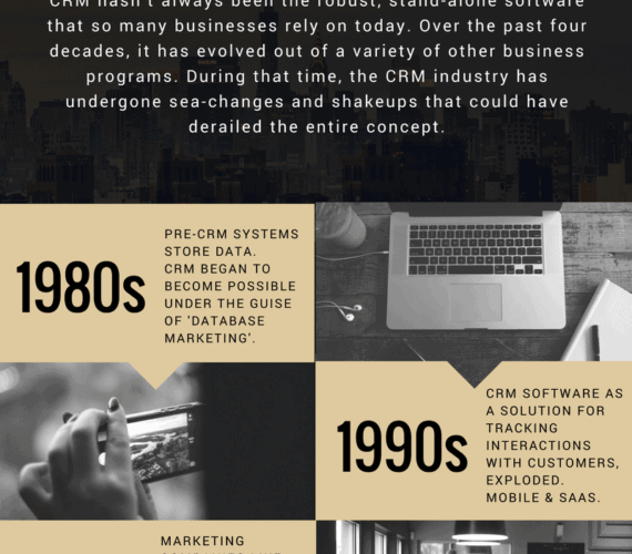 CRM a brief story infografika