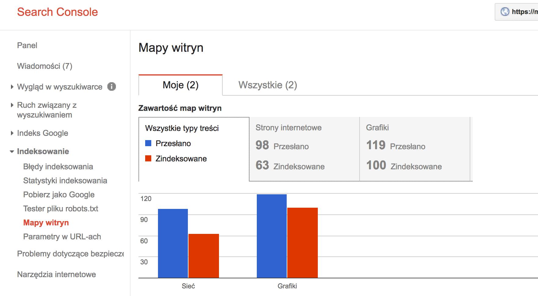 Search console mapa witryny