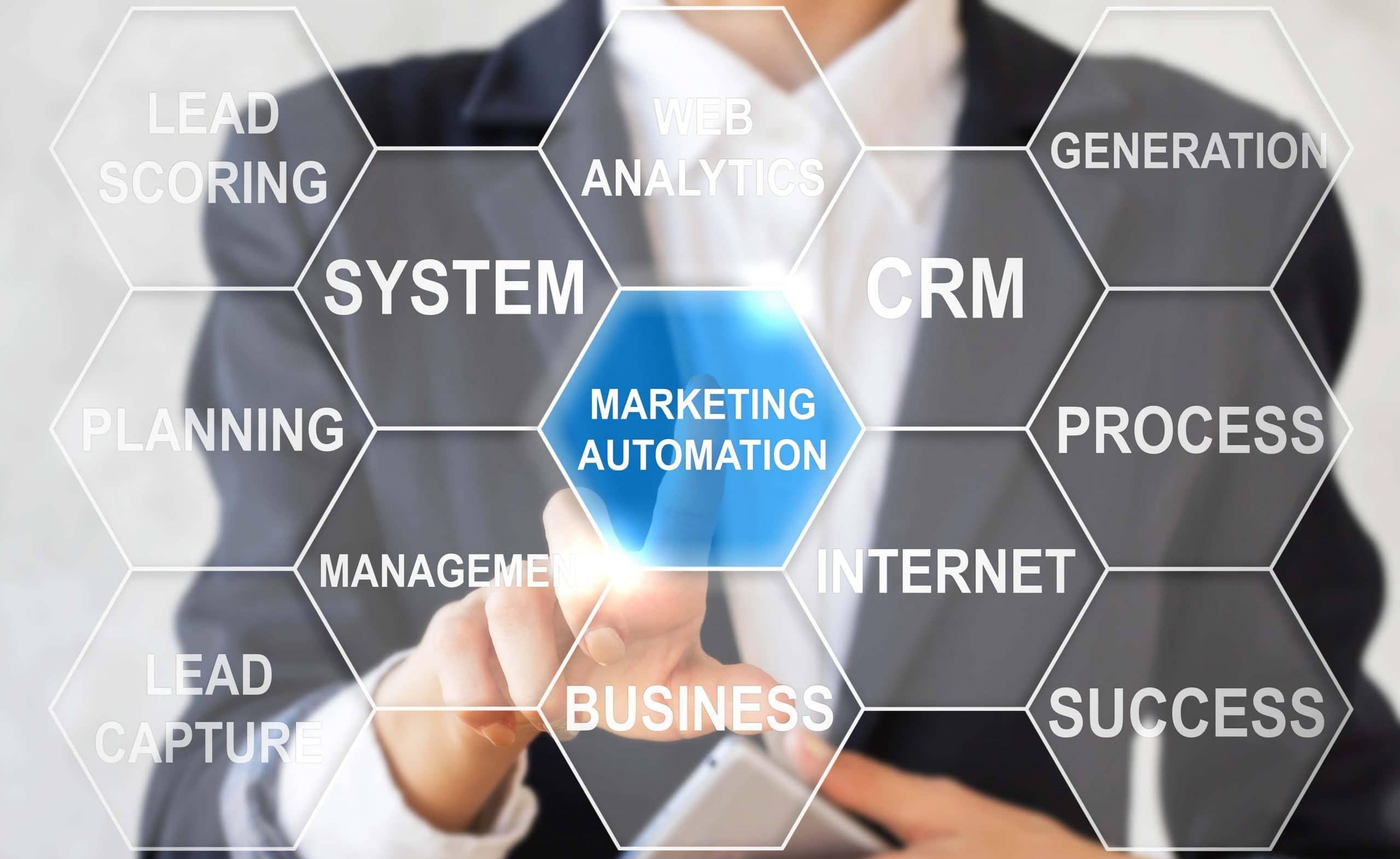 marketing automation i crm