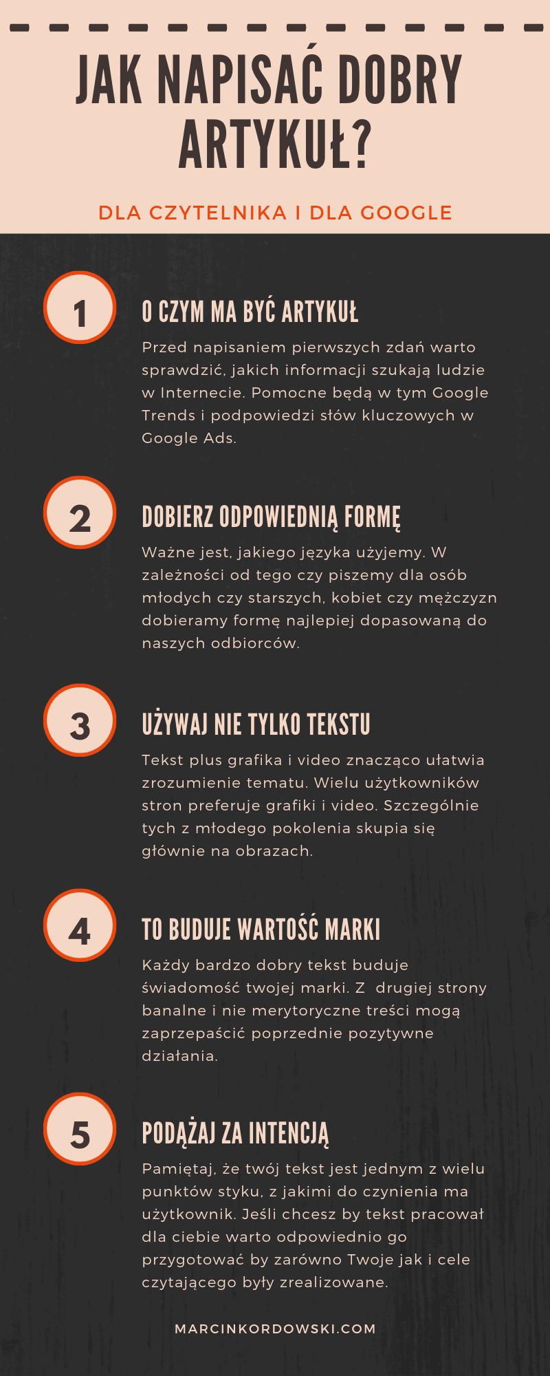 infografika Jak napisać artykół pod seo