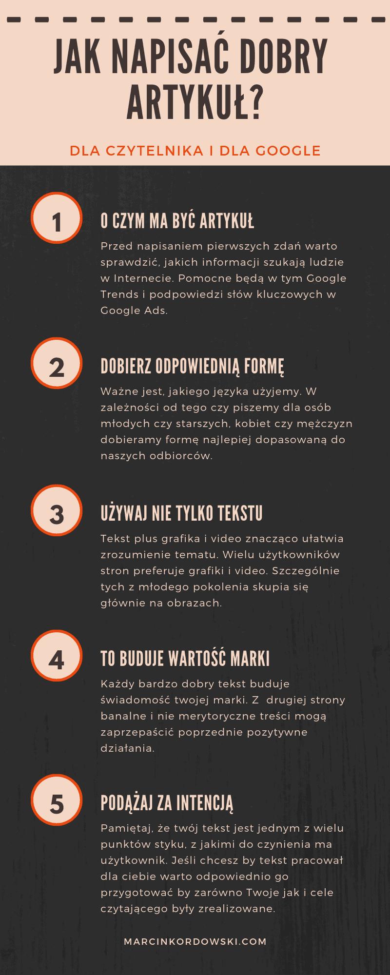 infografika Jak napisać artykuł pod seo