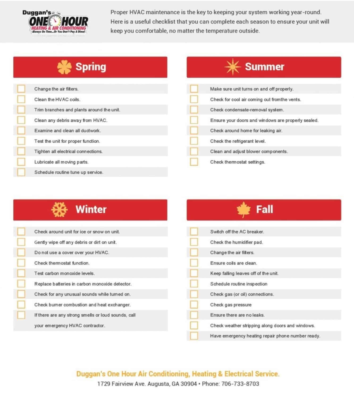 Checklist przykład rodzaje contentu
