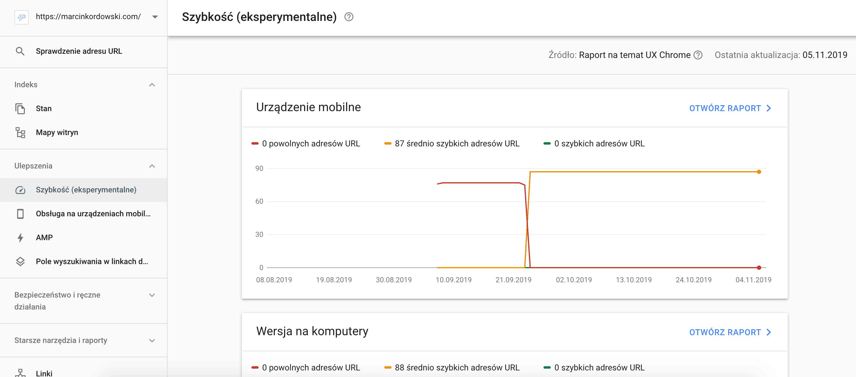 Raport prędkości strony Google Search Console
