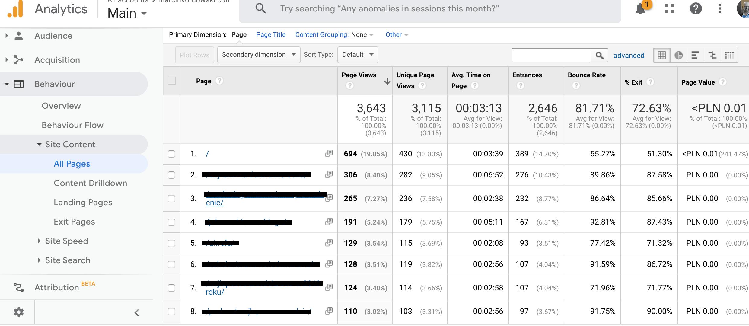 Audyt treści parametry Google Analytics