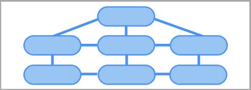 Prawidłowy schemat struktury